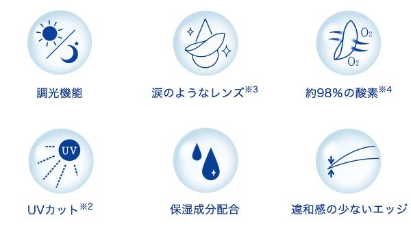 調光機能 涙のようなレンズ 約98%の酸素 UVカット 保湿成分配合 違和感の少ないエッジ