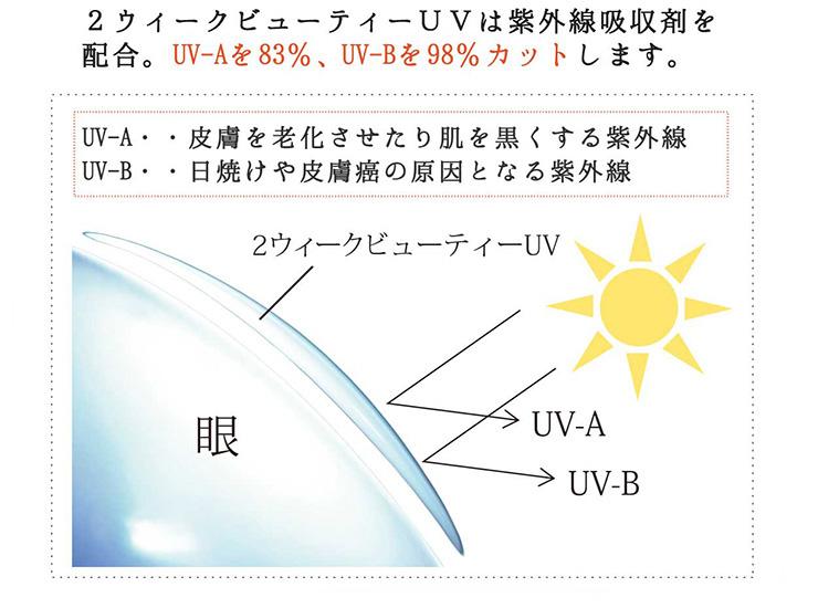 紫外線吸収