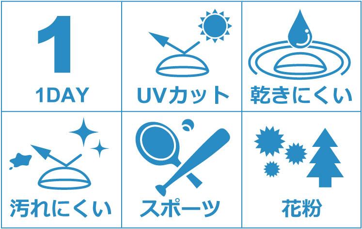 1DAY UVカット 乾きにくい 汚れにくい スポーツ 花粉